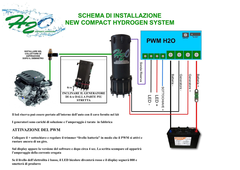 SCHEMA DI INSTALLAZIONE NEW COMPACT HYDRIGEN SYSTEM
